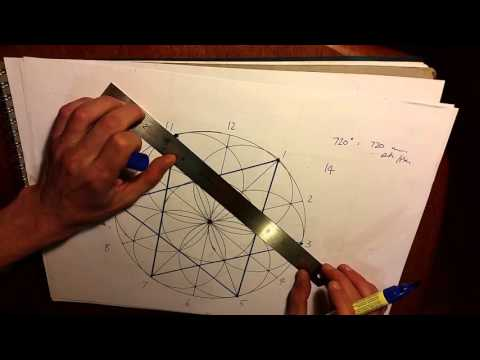 Vesica Pisces Ep5  The Geometry of Time