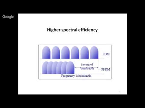 Orthogonal Frequency Division Multiplexing