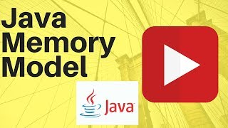 explain java memory model heap stack method area frames java interview