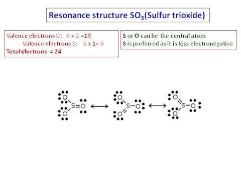6 Sulfur Trioxide - YouTube