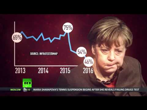'Super Sunday' Eve: Germany falling out of love with Merkel due to open door policy?