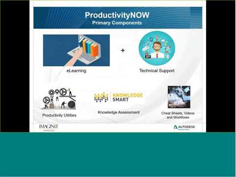 Boost Your CAD Team's Performance with ProductivityNOW