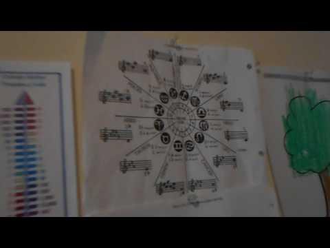Waldorf Blofeld Hacks 09 basics of  Physical Modelling Pt. 3