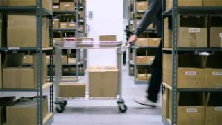 Mobile Device Warehouse Management by ProClip USA