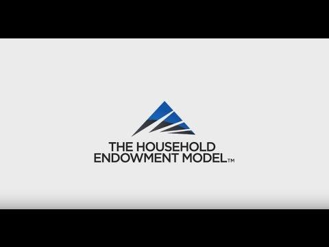 The Household Endowment Model - Financial Dynamics