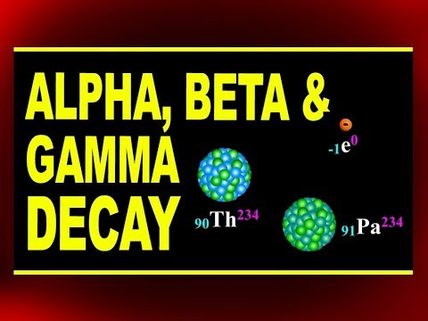 Alpha, Beta and Gamma Decay | Types of Radioactive Decay | Physics4Students