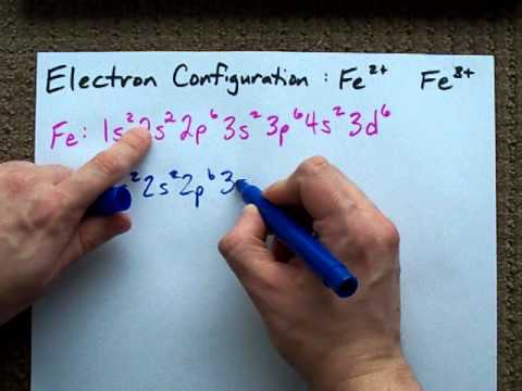 Electron Configuration of Fe2+ and Fe3+ - YouTube