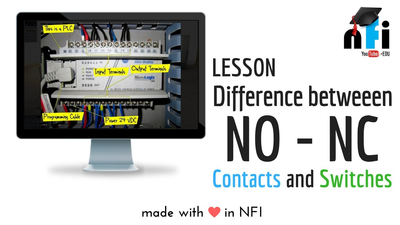 hight resolution of difference between no nc contacts switches
