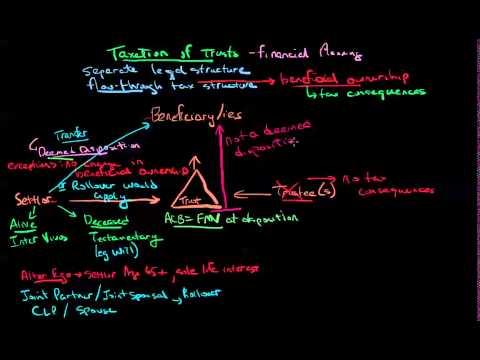 Basics Of Trust Taxation 2014