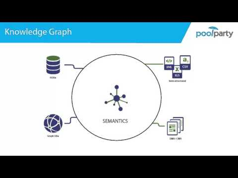 3.1 Semantic Data Integration with PoolParty Semantic Suite