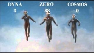 ウルトラマンサーガ 殺す 数える Ultraman Saga (2012) killcount