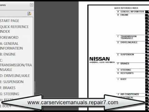 Nissan Urvan 2002 2006 E25  Service Manual And Repair