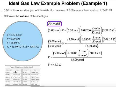 General Chemistry | Ideal Gas Law (PV=nRT) [Example #1]