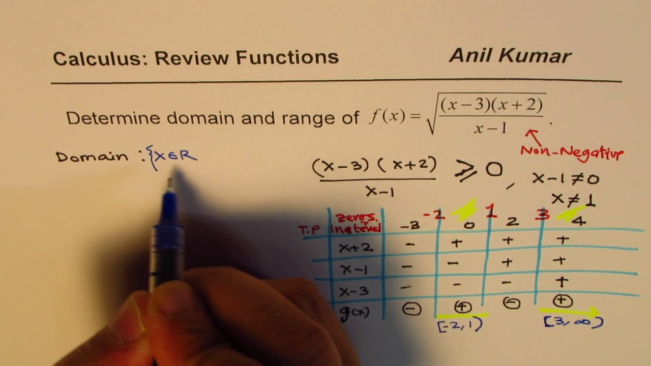 Find domain and range of square root of rational function Pre ...