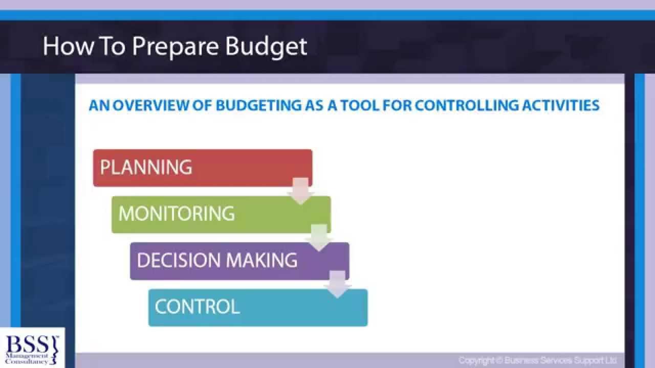 budget planning online