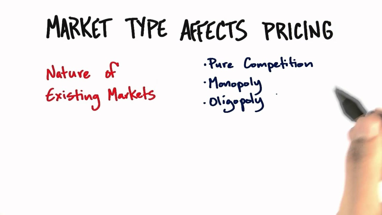 Market Types And Pricing - How to Build a Startup