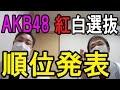 【AKB48】紅白選抜の順位と票数が発表されたぞ!!
