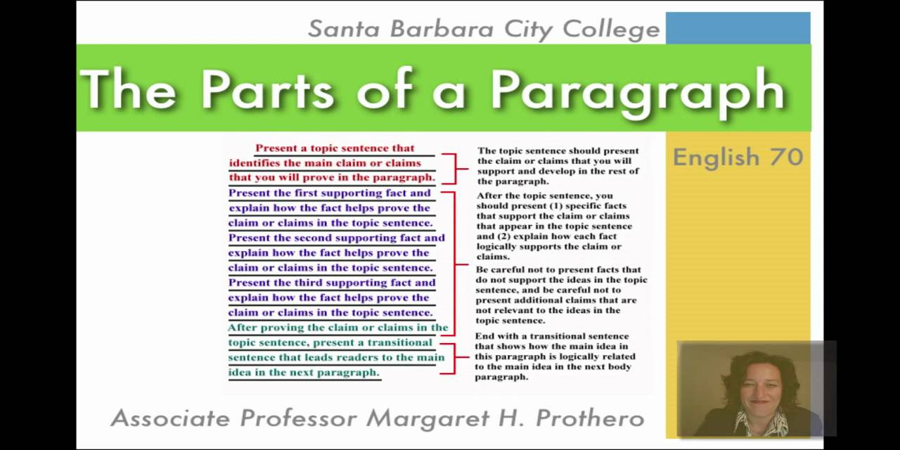 parts of a paragraph part one  YouTube