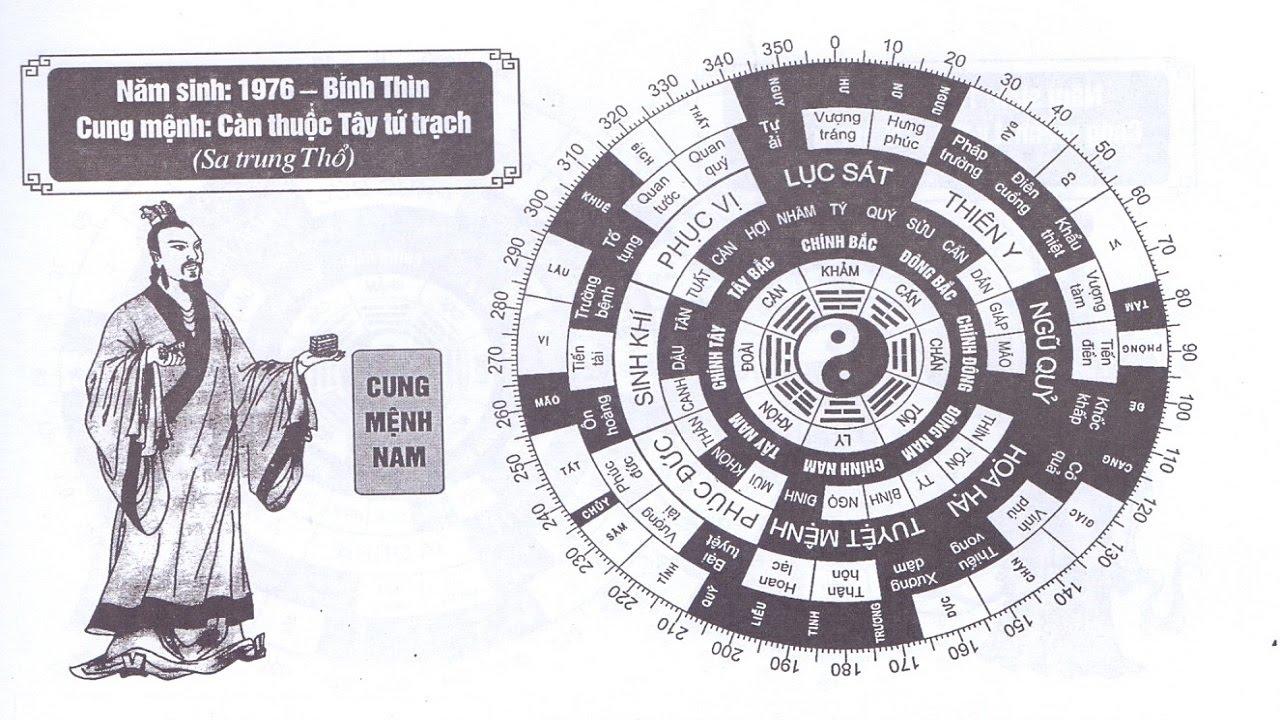 TỬ VI NAM SINH NĂM 1976 - BÍNH THÌN CUNG MỆNH PHONG THỦY HỢP TUỔI GÌ?