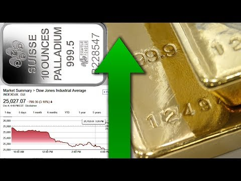Dow Plunges 800 Points, Palladium Rises Above Gold, Signs Of Recession?