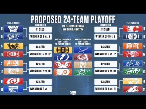 My NHL 24 Team Playoff Bracket | Playoff Predictions