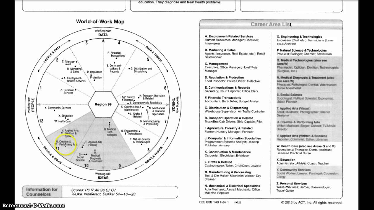 World Of Work Map World of Work Map   YouTube World Of Work Map