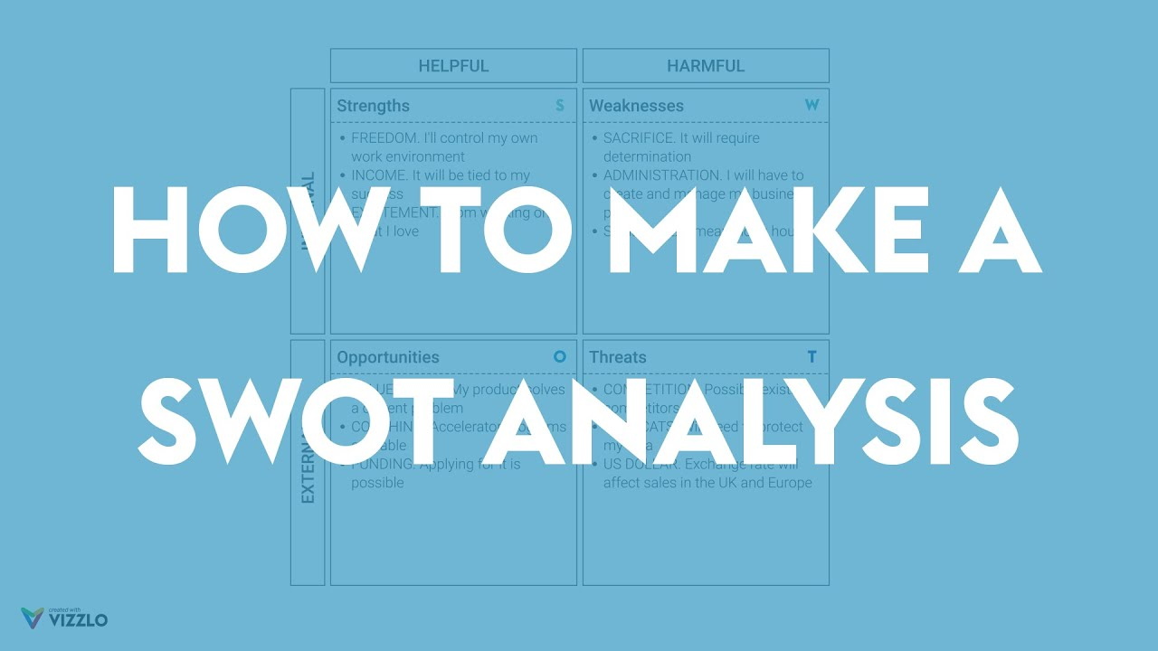 How to make a SWOT Analysis