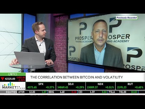 The Correlation Between Bitcoin And Volatility