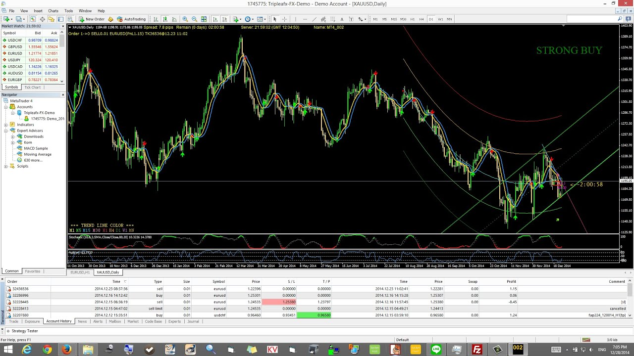 System art trading