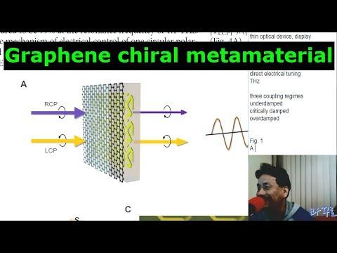 [과꾸로] 2017.10.03 한 밤의 저널클럽: Graphene chiral metamaterials