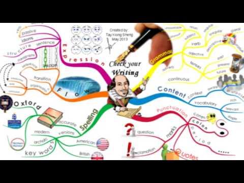 Mapas mentales para lograr tus metas