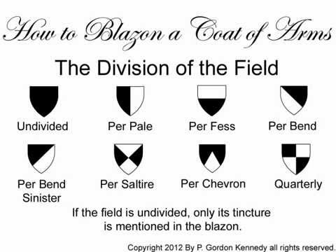 How to Blazon a Coat of Arms