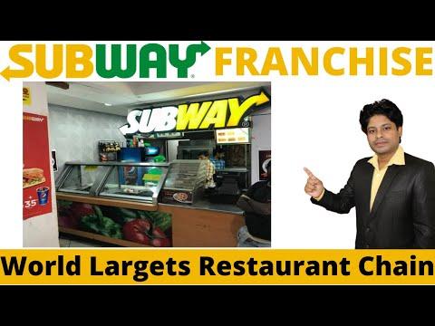 SUBWAY Restaurant Franchise Opportunity   International Fast Food Brand   Online Application