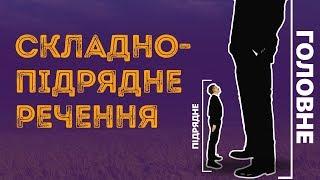 Відеоурок ЗНО з української мови. Складнопідрядне речення