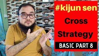 Ichimoku trading strategies - kijun sen Cross Strategy with Kumo - Technical Analysis Course Hindi.