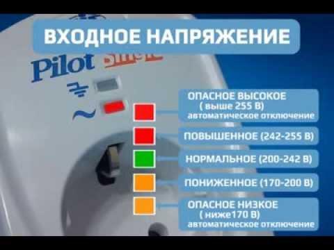 Плата pilot для сетевого фильтра pilot-gl описание. Цена с максимальной скидкой, дополнительные скидки не распространяются. Купить в кредит.
