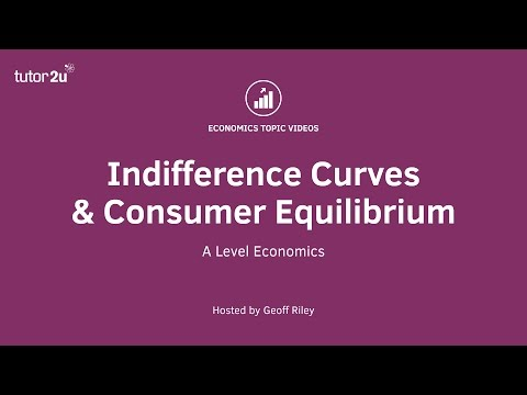 Indifference Curves: Consumer Equilibrium
