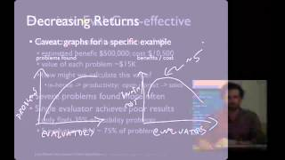 Lecture 4.1 Heuristic Evaluation -- Why and How