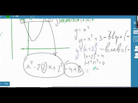 Вопрос: Как найти максимум или минимум квадратичной функции?