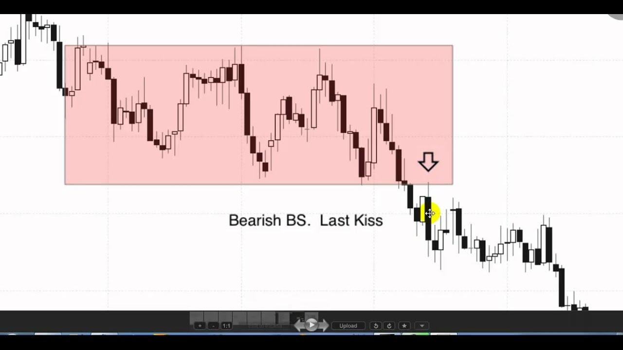 Последний поцелуй на форекс индикатор силы валют форекс
