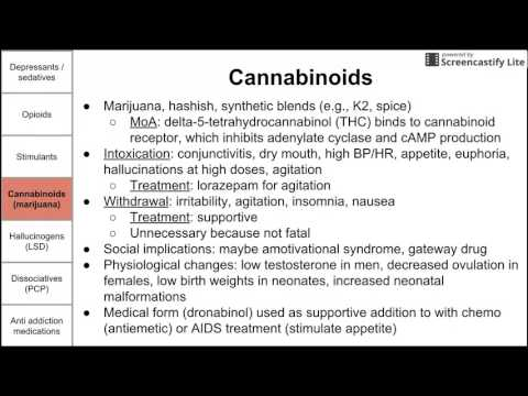psychoactive-drugs:-pharmacology,-intoxication,-withdrawal,-and-treatment