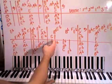 How To Play Tender Love By Force Md Piano Lesson Shawn Cheek