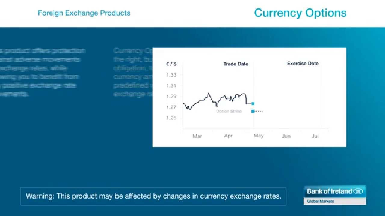 foreign exchange market and currency Independent news, views and analysis of foreign exchange and currency trends from new zealand's top financial website, interestconz movements in currency and bond markets have been well contained, with the nzd tracking sideways and the us 10-year rate up.