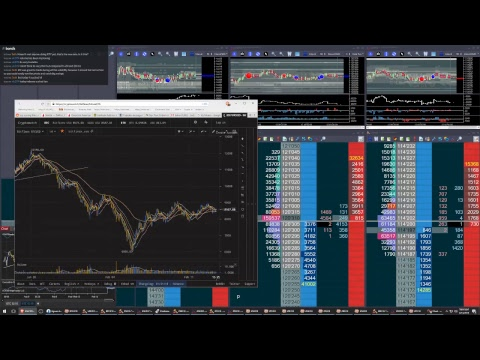Live Futures Trading.  Bitcoin and Treasuries Futures.  2018-02-13