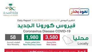 وزارة الصحة السعودية تعلن عن تسجيل (3580) حالة إصابة جديدة بفيروس #كورونا الجديد (كوفيد19)،
