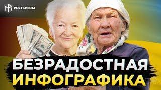 До какого возраста доживают и сколько денег получают пенсионеры в разных странах мира
