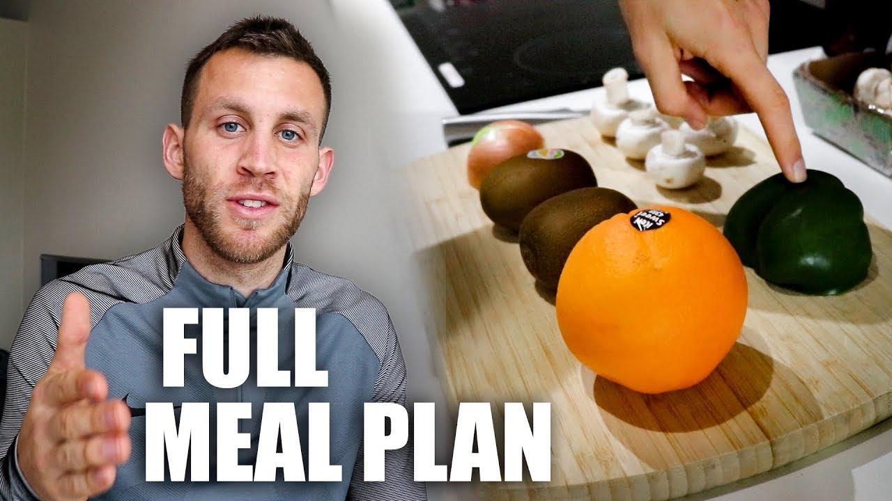 <div>Full Day of Eating | Professional Footballer's Meal Plan</div>