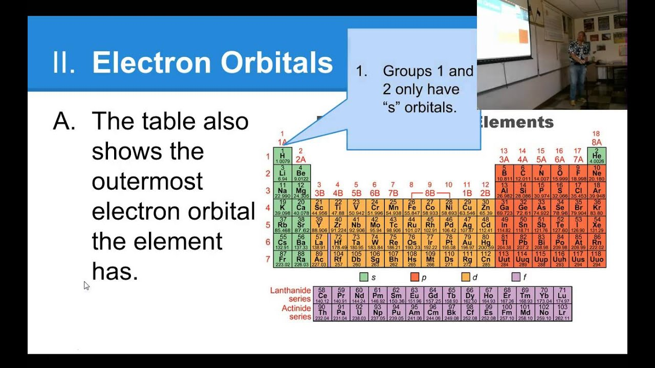 electron orbitals and the periodic table cccs chemistry 5