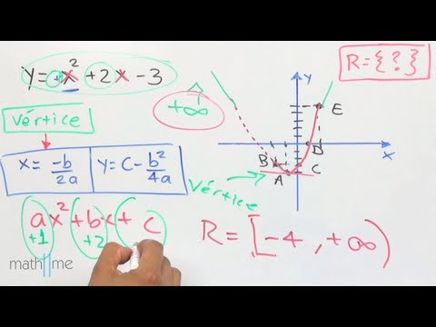 Rango De Una Ecuación Cuadráticaej 2 Youtube