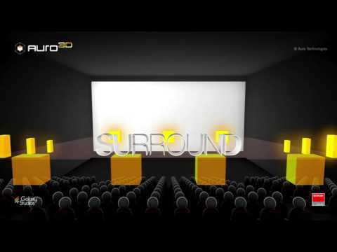 An Introduction to 'AURO 3D' Technology! MUST WATCH!!
